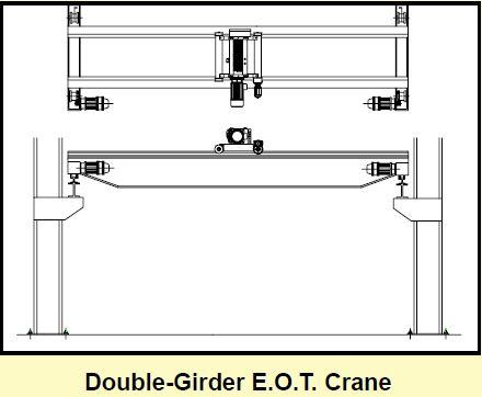 proimages/小圖_Double-Girder_EOT.JPG