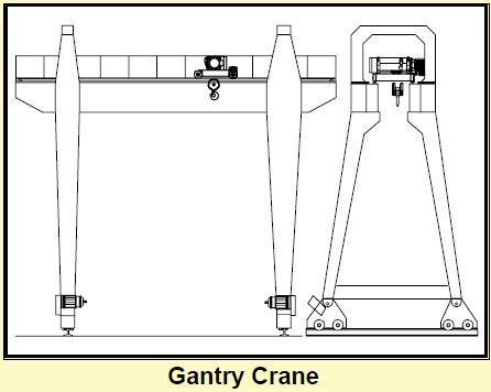 proimages/小圖_Gantry_Crane.JPG