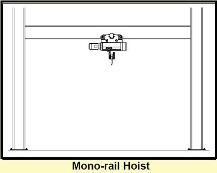 proimages/小圖_Mono-Rail_EOT.JPG