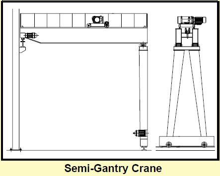 proimages/小圖_Semi-Gantry_Crane.JPG
