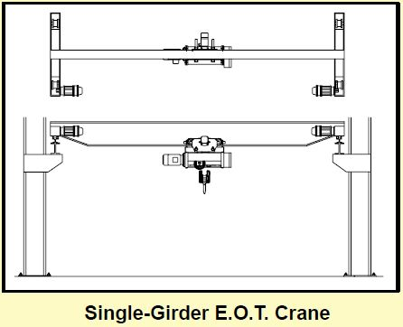 proimages/小圖_Single-Girder_EOT.JPG