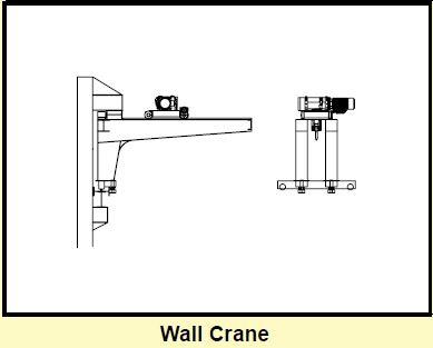 proimages/小圖_Wall_Crane.JPG
