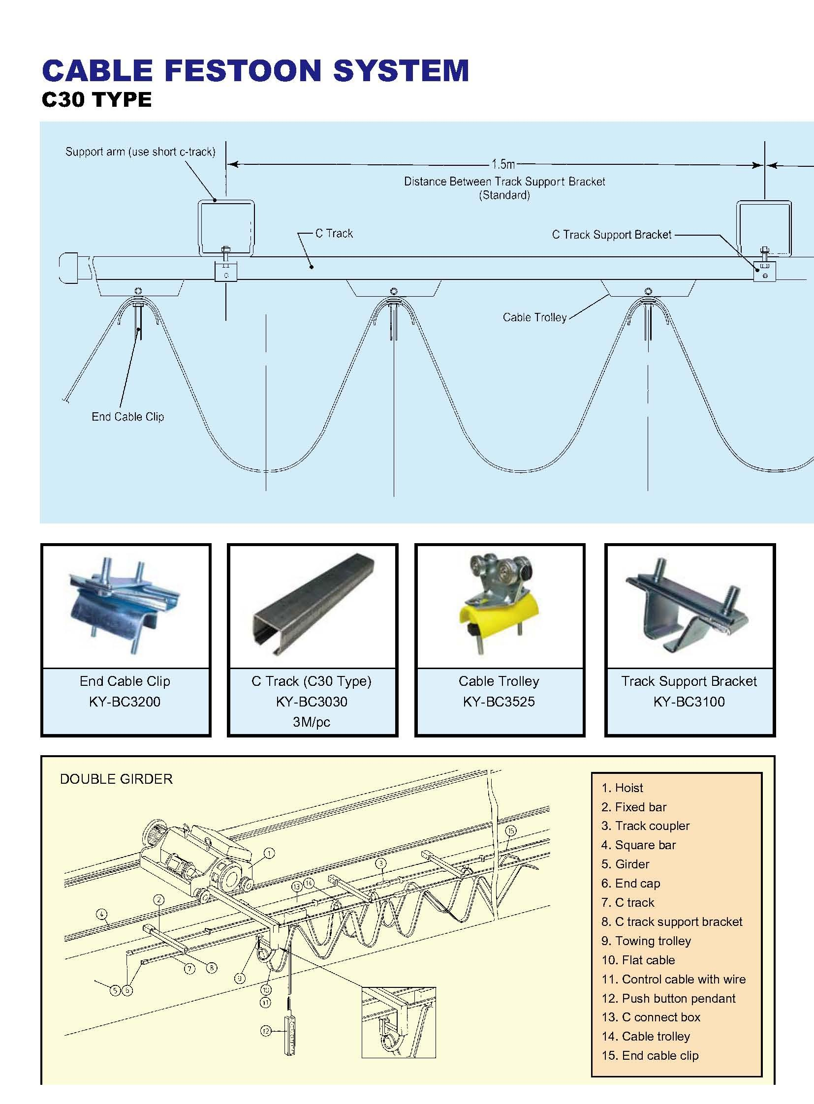 proimages/C-Track_Festoon_Cable_System_Parts_A.jpg
